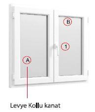 PVC Pencere Açılım Seçenekleri