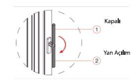 PVC Sürme Sistemleri